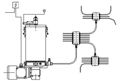 automatische Zentralschmieranlage